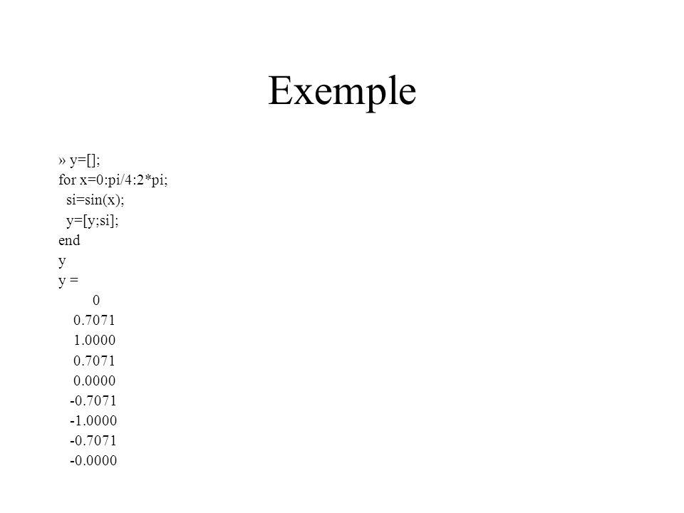 Exemple » y=[]; for x=0:pi/4:2*pi; si=sin(x); y=[y;si]; end y y =
